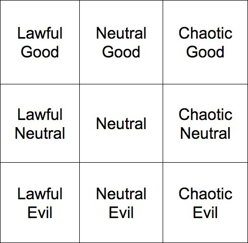 Personality Alignment Test